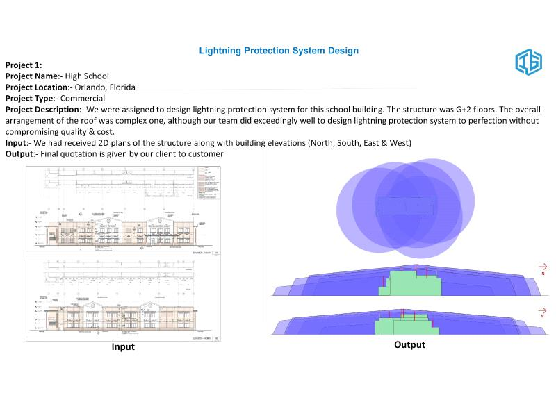 Lightning Protection System_Projects