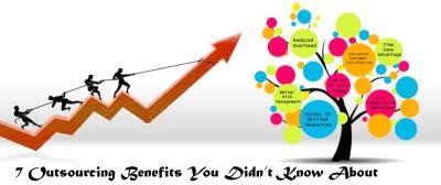 Know Outsourcing Better!!!